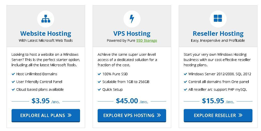 Gallery - AccuWeb Hosting Review