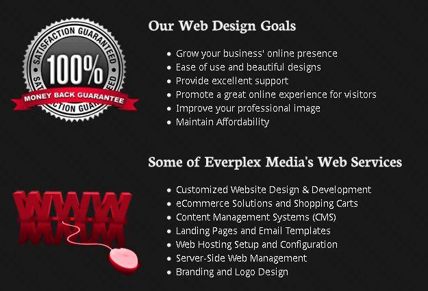 Gallery - Everplex Media LLC Review