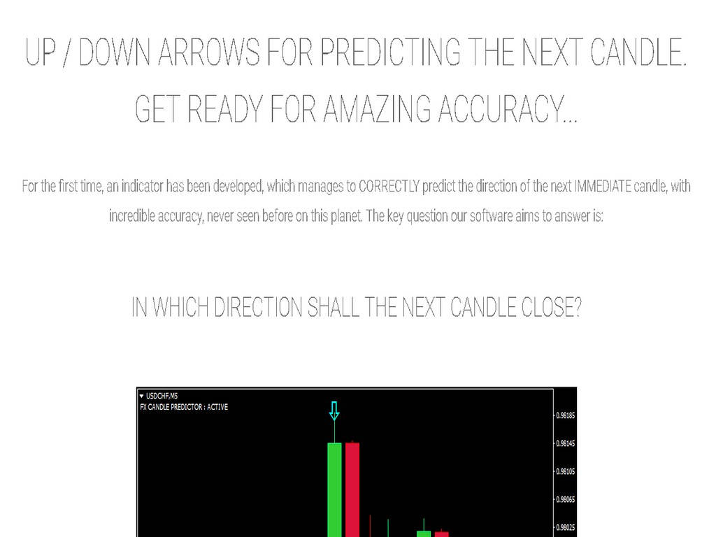 Gallery - FX Candle Predictor Review