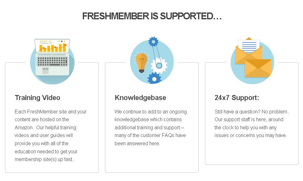 Gallery - FreshMember Review