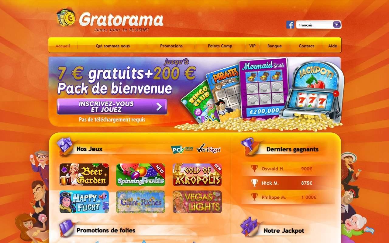 Gallery - Gratorama Review