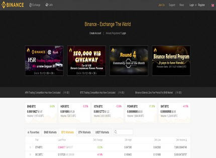 Homepage - Binance Review